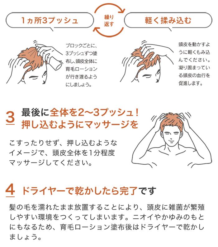 チャップアップ(CHAPUP)育毛ローションの使い方2